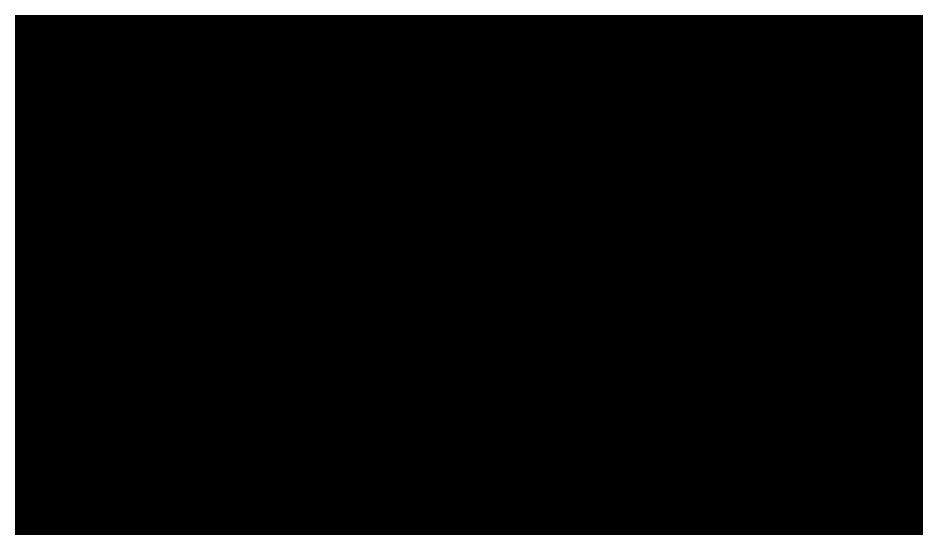 エヒメマシン